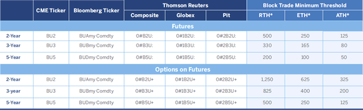 Compo fx options trading jobs singapore